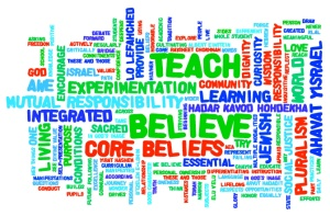 Core Beliefs Wordle